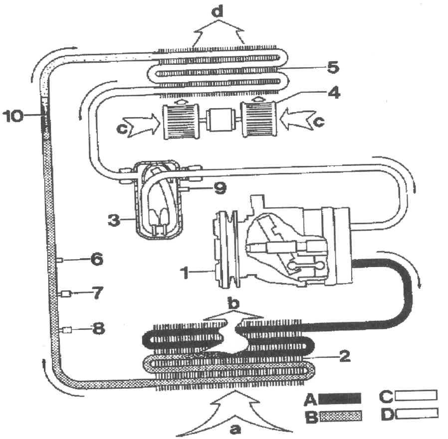 Die Klimaanlage im Opel Omega A