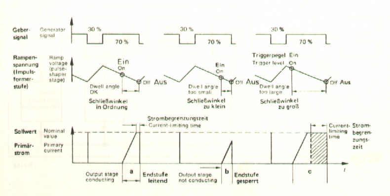 Atemberaubend Chevy Hei Verteiler Schaltplan Fotos - Der Schaltplan ...