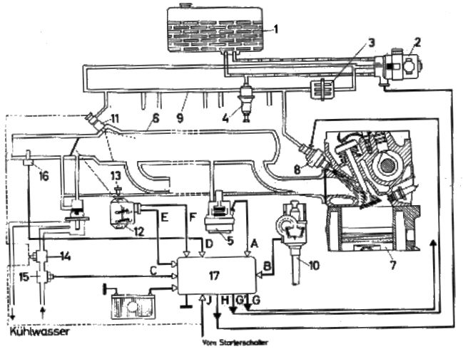 Prüfanleitung Bosch D